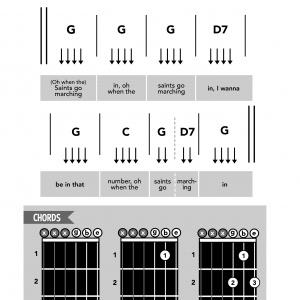 HTP GUITAR COMPLETE BEGINNERS-P38