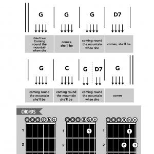 HTP GUITAR COMPLETE BEGINNERS-P39